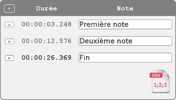 Screenshot De La Mmorisation Des Temps
